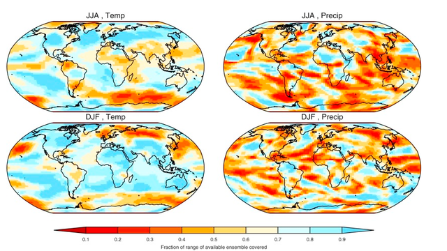 How representative is the spread of climate projections from the 5 CMIP5 GCMs used in ISI-MIP?