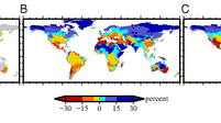 Global water resources affected by human interventions and climate change