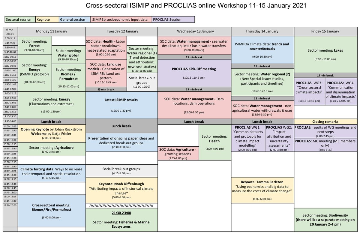 ISIMIP_WS2021_Program overview